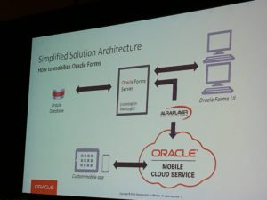 Oracle and AuraPlayer show how simple mobilizing Oracle Forms can be!